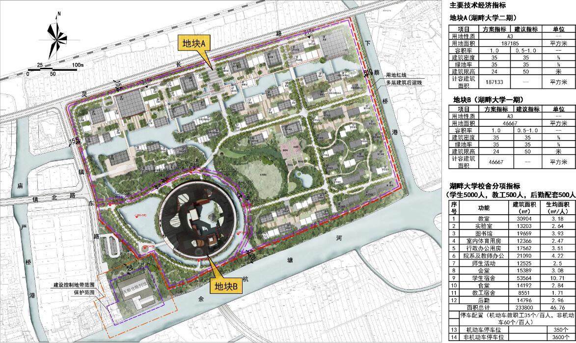 未来科技城湖畔大学指标调整后公示,预计2020年投入使用
