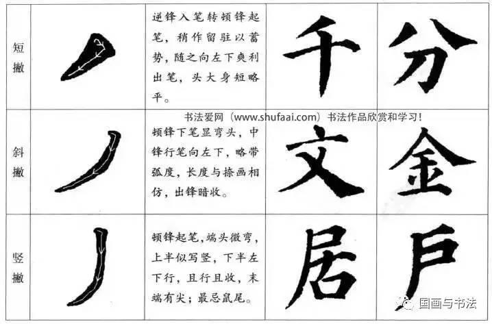 楷书笔画的书写法则