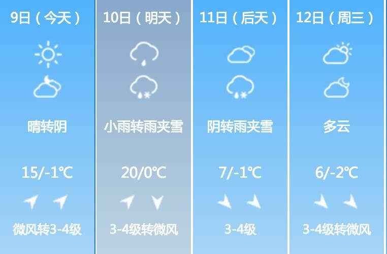 沈阳天气预报图片 沈阳天气预报图片大全 社会热点图片 非主流图片站