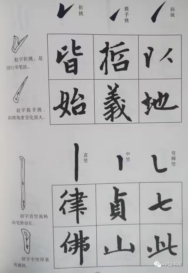 赵体书法笔画的标准写法