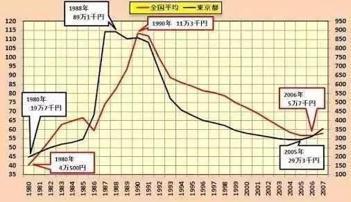 90年后人口_90年代