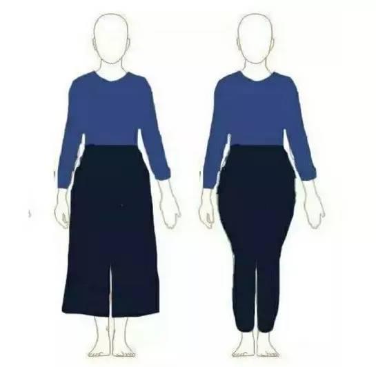 除了灵活运用上宽下窄的穿搭技巧以外,梨形身材的美眉,还可以选择阔腿图片