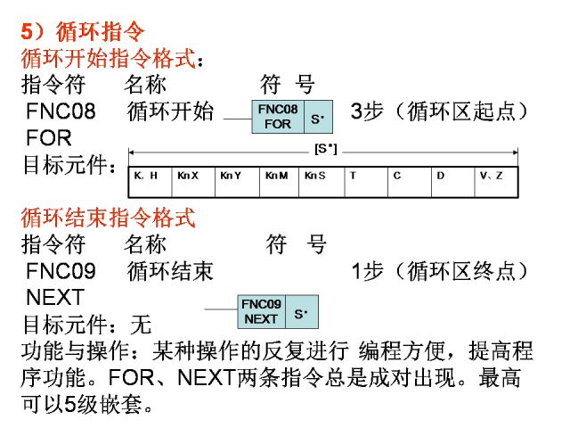 三菱plc编程案例