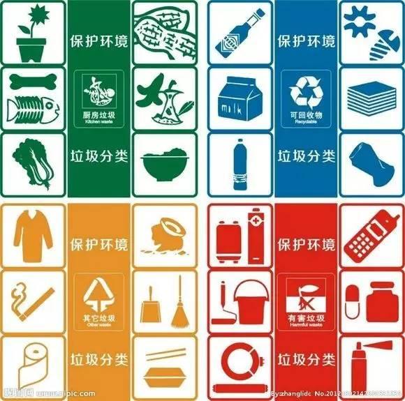 废品说:垃圾分类标签设计大赛