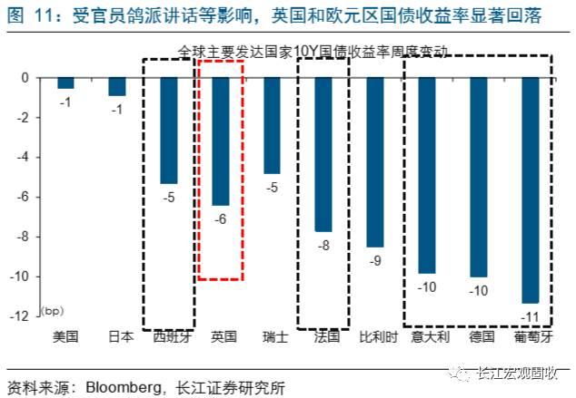 美国经济总量数据暴跌的评论_美国gdp2020年总量