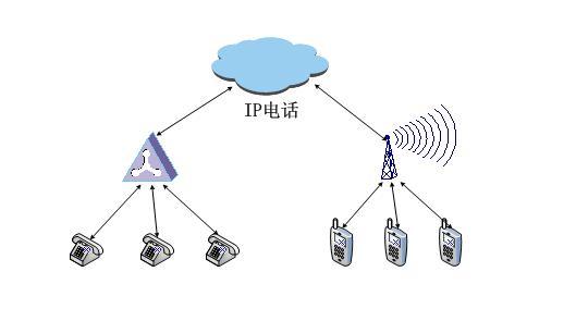 那么,时间敏感网络就是一种把过去和现在这两种通信模式合并的新标准,在以太网引端到端连接技术,实现分组交换网络。这样的合并将使TSN具有高度确定性和实时性通信能力,而物联网设备就可使用标准以太网芯片了。 新一代OPC UA技术 OPC UA已经是工业自动化领域众所周知的通信协议,是应用程序和现场控制系统连接的标准。更重要的是OPC基金会正在大力推动新一代技术OPC UA的开发与应用,原因是OPC UA有能力来解决许多工业4.