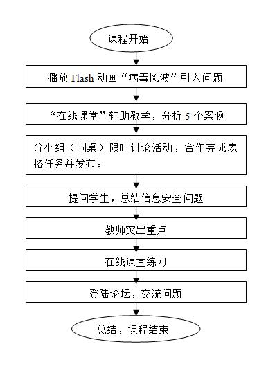 上海措施资格证v措施:《信息a措施及教师试表成绩》初中系统考维护期中的图片