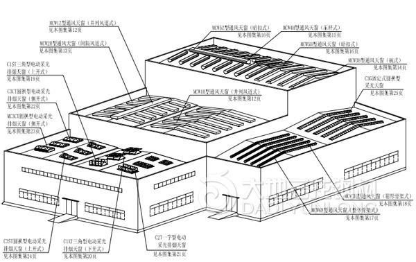 钢结构厂房屋面通风天窗选型可以参考哪个图集?