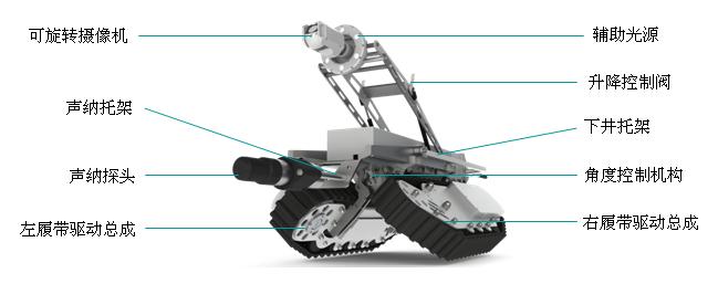 SINGA800爬行机器人结构