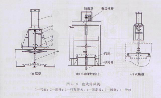 4-3脉冲除尘器清灰配件(1)图片