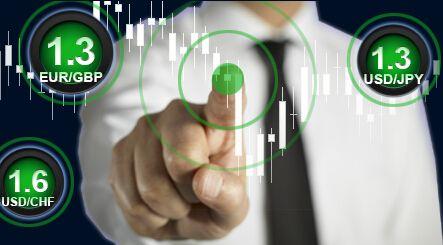 外汇平台-如何进行成功的外汇交易