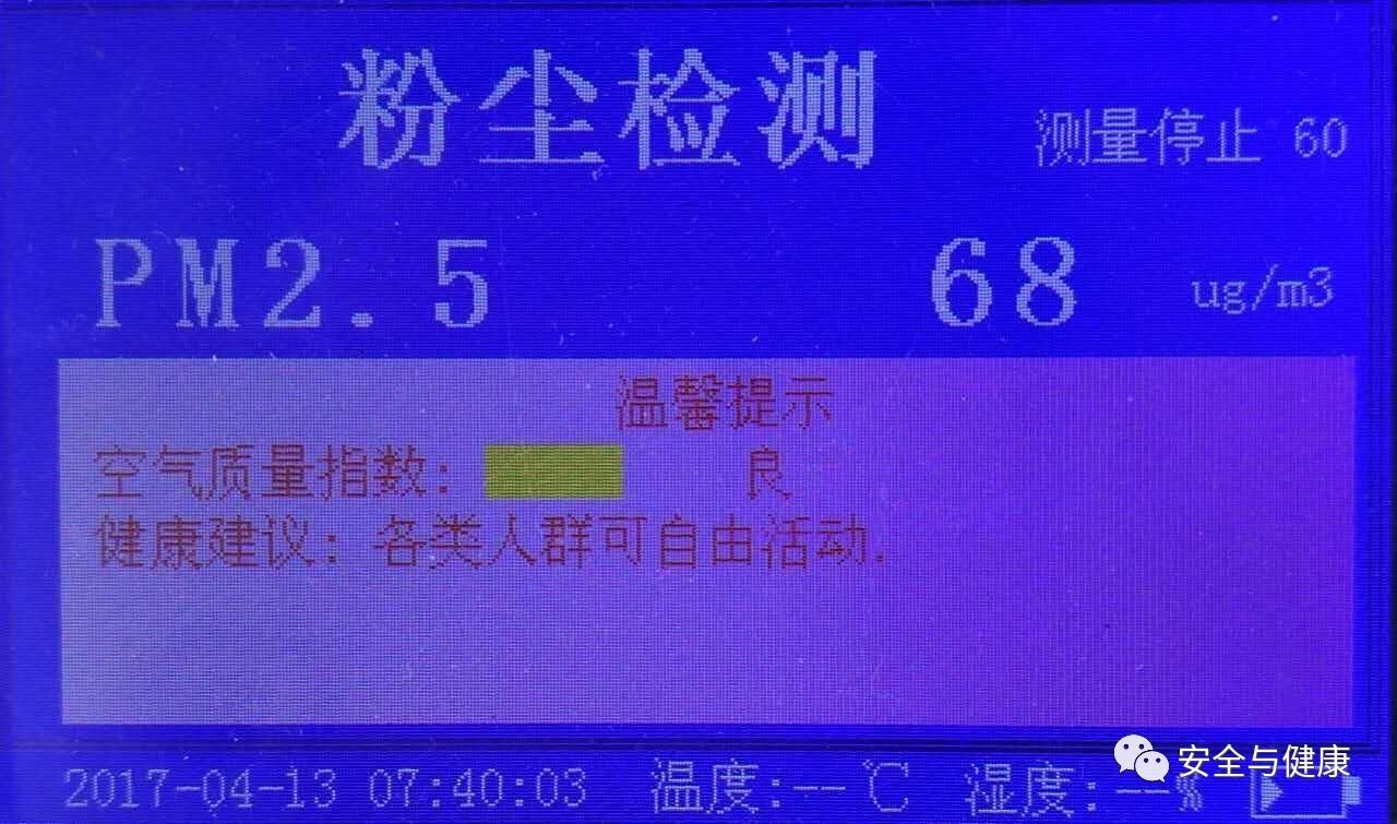 13日部分城市PM2.5的实测数据图片