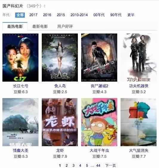 u影堂|浅谈《三体》——为什么说中国没有科幻片