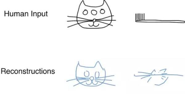 谷歌让机器学会画简笔画,妈妈再也不用担心我手残了 组图