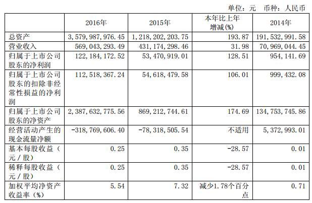 收入证明范本_支出收入表格_新英体育收入