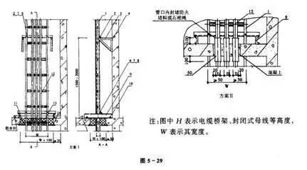 当直线段钢制电缆桥架超过30m,应有伸缩缝,其连接采用伸缩连接板或图片