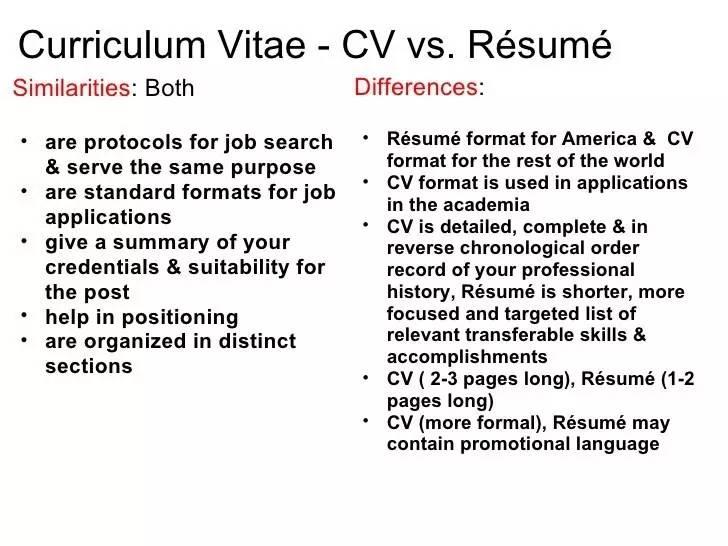 CV和Resume的具体区�e在哪里?