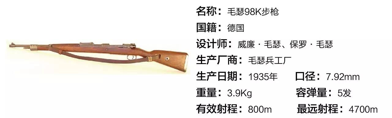 世界名枪赏析第六十九期——毛瑟98k步枪