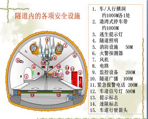 气车回声排气管内部结构