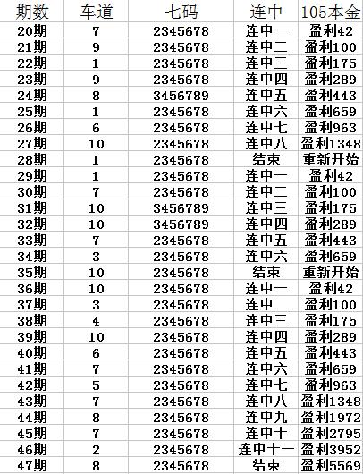 北京赛车pk10计划长胜的原因