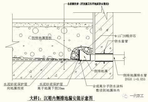 三 卫生间防水施工节点大样图(以集团标准图集为例,施工时以施工图图片