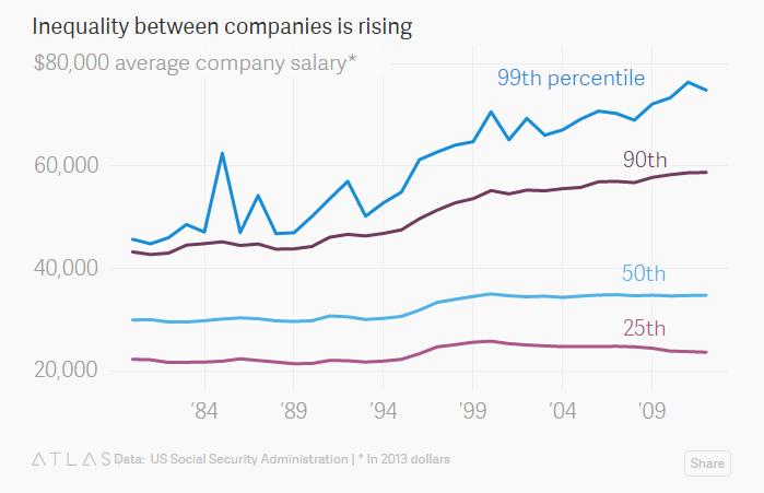 为何说新型公司,你要从基层爬到高层几乎不可能? - 康斯坦丁 - 科幻星系