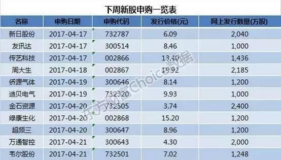 江苏一季度gdp将公布_江苏各市一季度GDP