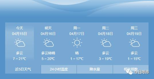 腿还是穿棉袄 呼市这天气变得让人找不到北,呼市未来几天天气是这