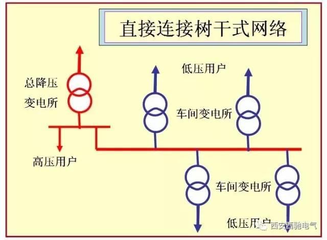 电路 电路图 电子 原理图 640_470
