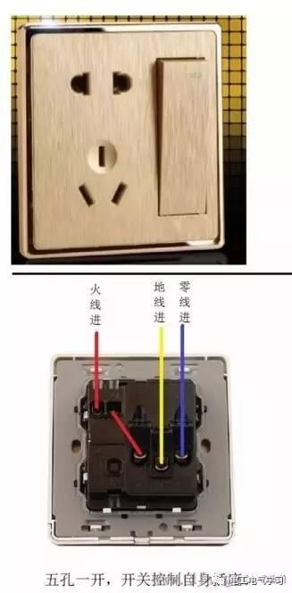 家装常见一开单控开关 一开双控开关 二开单控开关 五孔插座 五孔一开图片