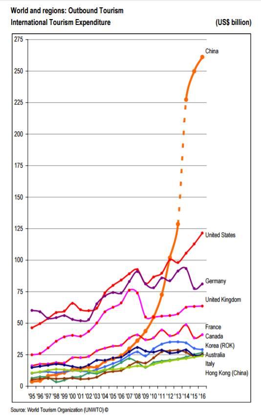 四国gdp_美国GDP处长期下行通道中,周五GDP能否放异彩