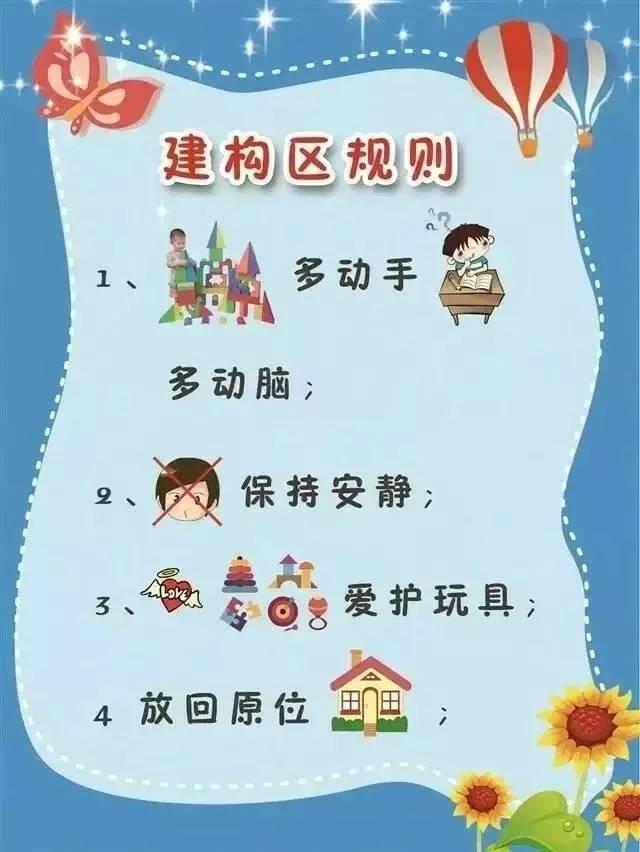 2个幼儿园区域规则设置规范,值得珍藏
