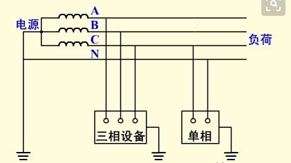 家庭接地线的安装详图_如何接地线