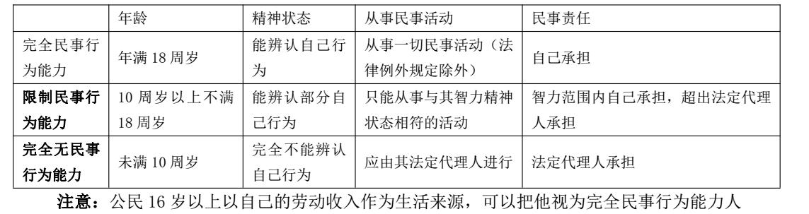 辽宁省公考备考:两会热点对于常识判断的影响