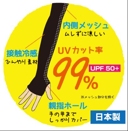 手臂防晒最佳对策「女人的欲望」COOL&UV防晒手臂套