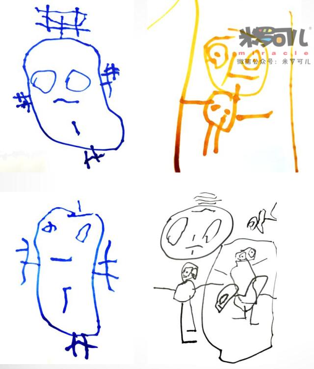 (读懂儿童早期绘画发展图片