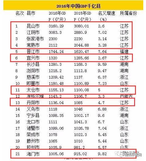 昆山经济总量跟厦门_厦门到昆山的机票照片