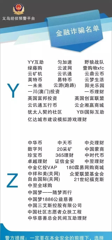 2017金融新骗局:金融传销骗局名单,看完不受骗 网络干货 第9张