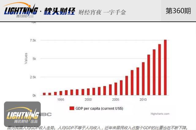 人均gdp全国第一_人均GDP全国第四 一文看懂福建经济发展