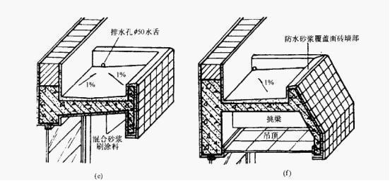 话题:建筑物室外悬挑构件阳台,雨篷的类型与构造图片