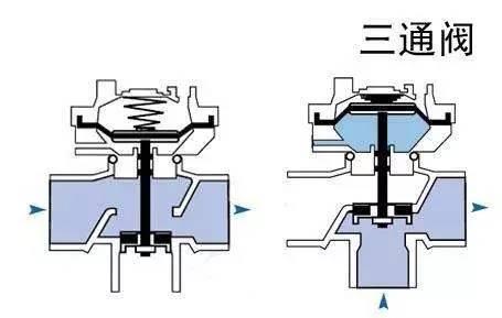 (6)隔膜阀图片