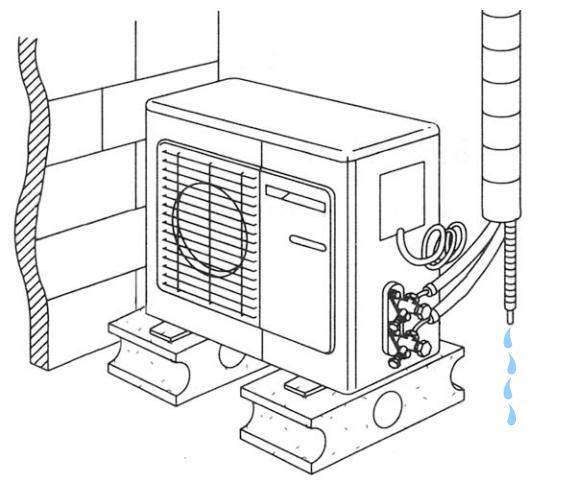 图说制冷,家用空调器安装完成后的试机操作图片