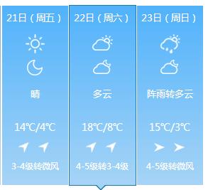 日-4月23日哈尔滨市天气预报)-黑龙江省考开始打印准考证,考前4