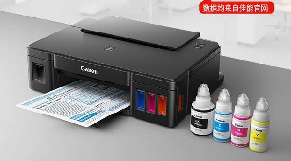 佳能g1800打印机不工作电源灯闪烁塞一点纸搞