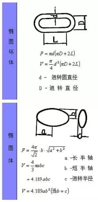 如何使用数学输入面板快速输入数学公式