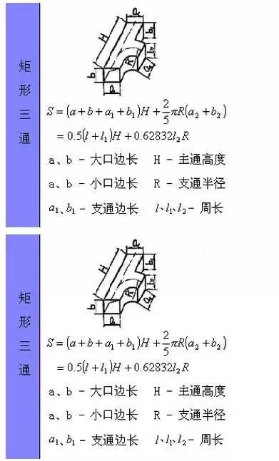 小学数学图形计算公式汇总