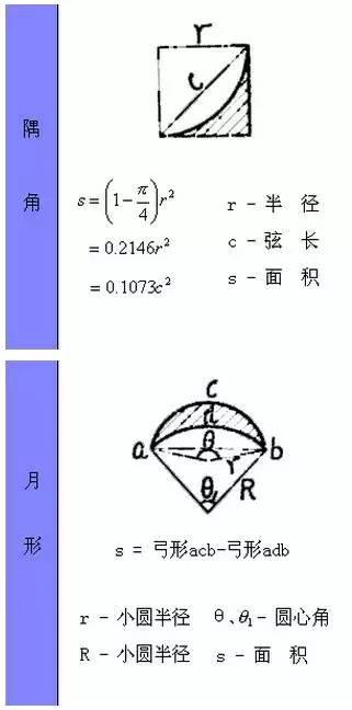 LaTeX数学公式