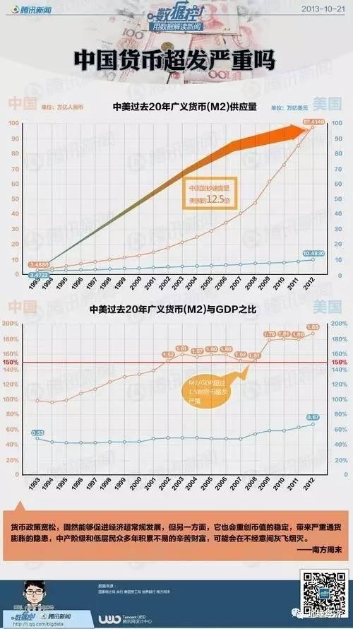 GDP原则_gdp和gnp怎么计算公式一样呢