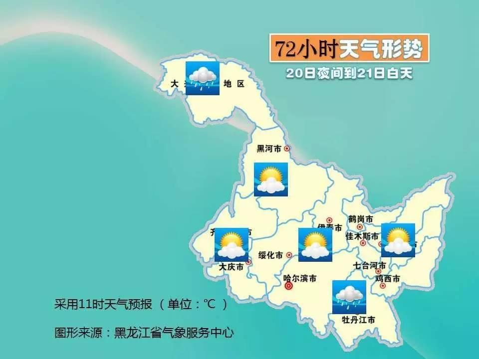 全国未来三天天气预报