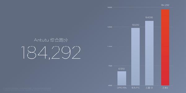 """小米6靠""""巅峰工艺""""能撑起2499的售价么? - 磐石之心 - 磐石之心看Business"""